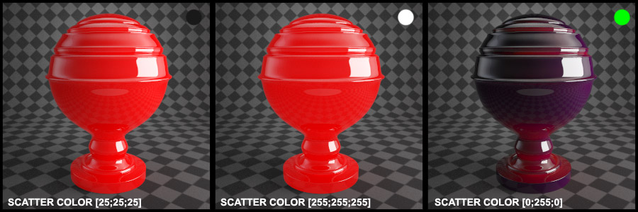 scatter_color